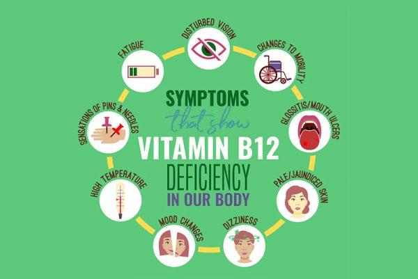 Symptoms Vitamin B12 Defiency